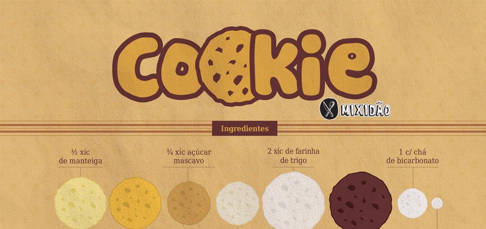 Receita Ilustrada de Cookie com gotas de chocolate, muito fácil e rápido de fazer. Ingredientes: manteiga, ovo, açúcar mascavo, açúcar, farinha, chocolate em gotas, bicarbonato e sal