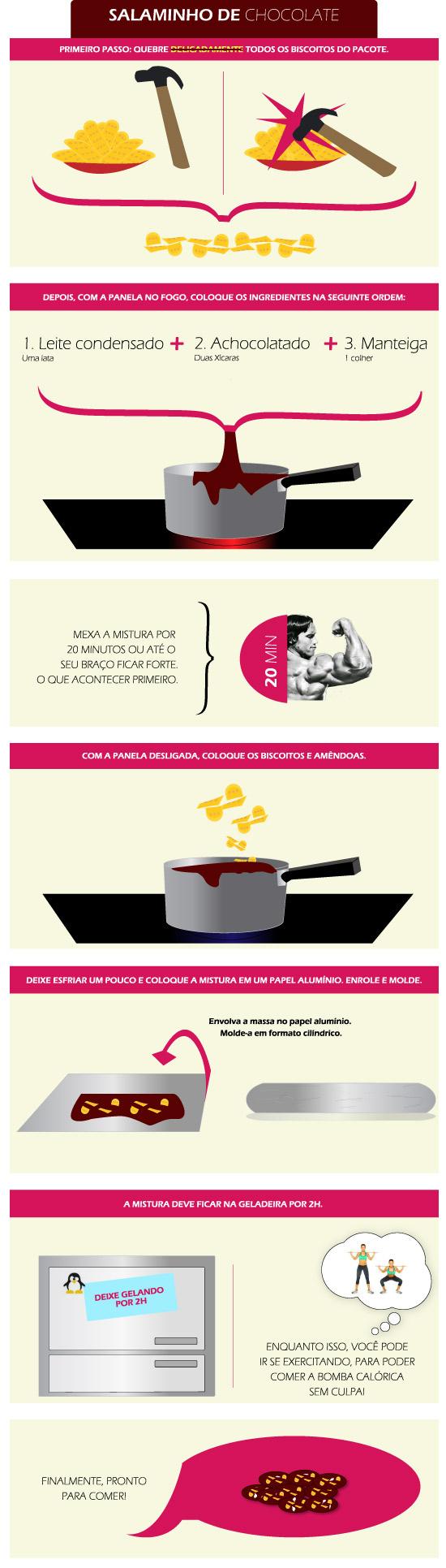 Infográfico [Receita-ilustrada] salaminho de chocolate