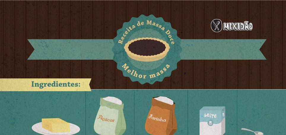 Receita de massa de torta doce. Massa base para várias tortas na confeitaria, receita muito simples e fácil de preparar. Ingredientes: Manteiga, Farinha, Açúcar, Leite e Sal.