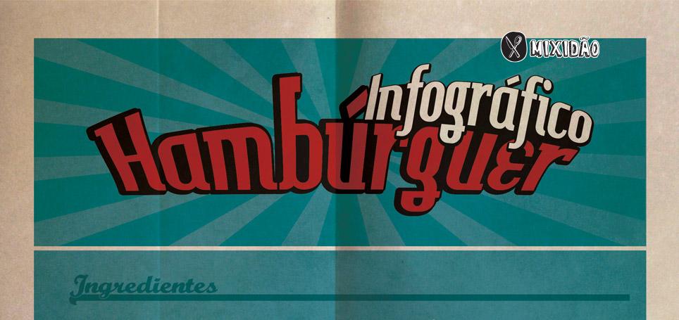 Receita ilustrada de Hambúrguer de boi, muito suculento e fácil de preparar. Ingredientes: Carne moída e sal.