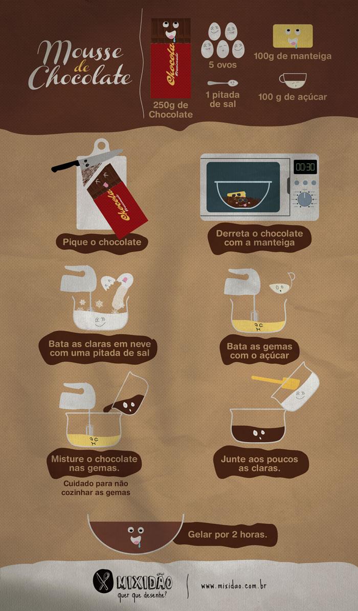 Receita ilustrada de Mousse de Chocolate, tradicional doce francês muito fácil e rápido de preparar. Ingredientes: Chocolate, ovo, manteiga, sal e açúcar