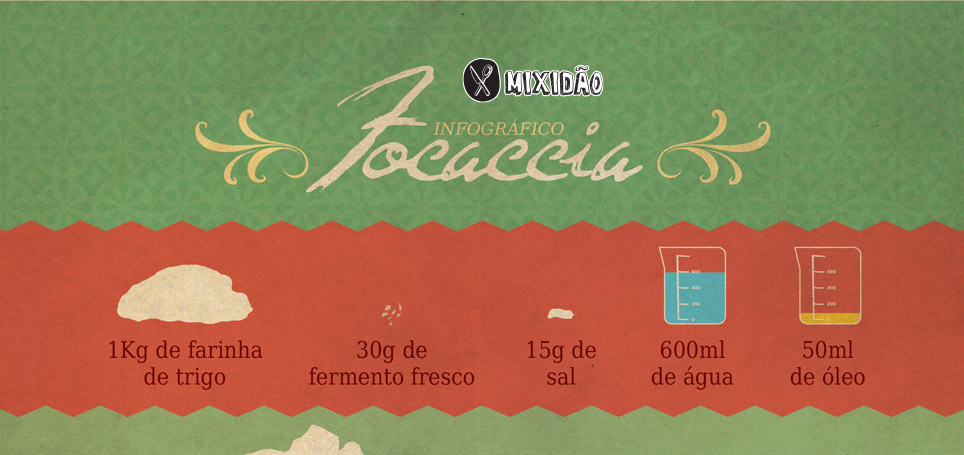 Receita ilustrada de Focaccia, uma massa muito saborosa e também serve como massa de Pizza. Ingredientes: Farinha, fermento, água, sal e óleo.