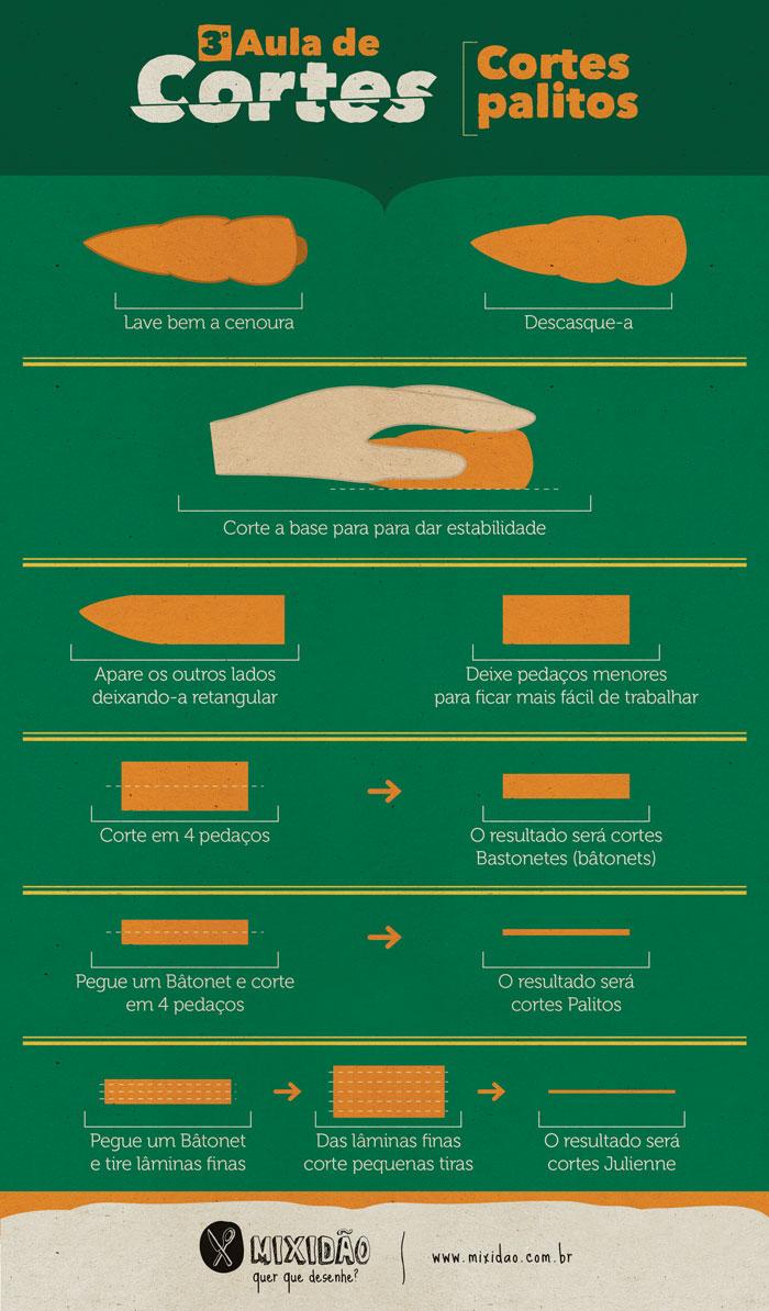 infografico_receita-ilustrada_corte-palitos