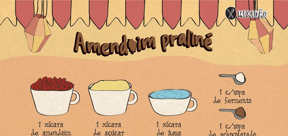 Receita ilustrada de Amendoim Praliné, receita muito saborosa e fácil de preparar. Ingredientes: amendoim, açúcar, água, achocolatado e fermento.