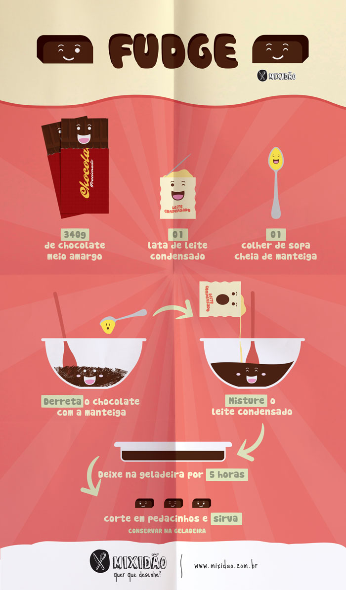 infografico-receita-ilustrada_fudge-chocolate