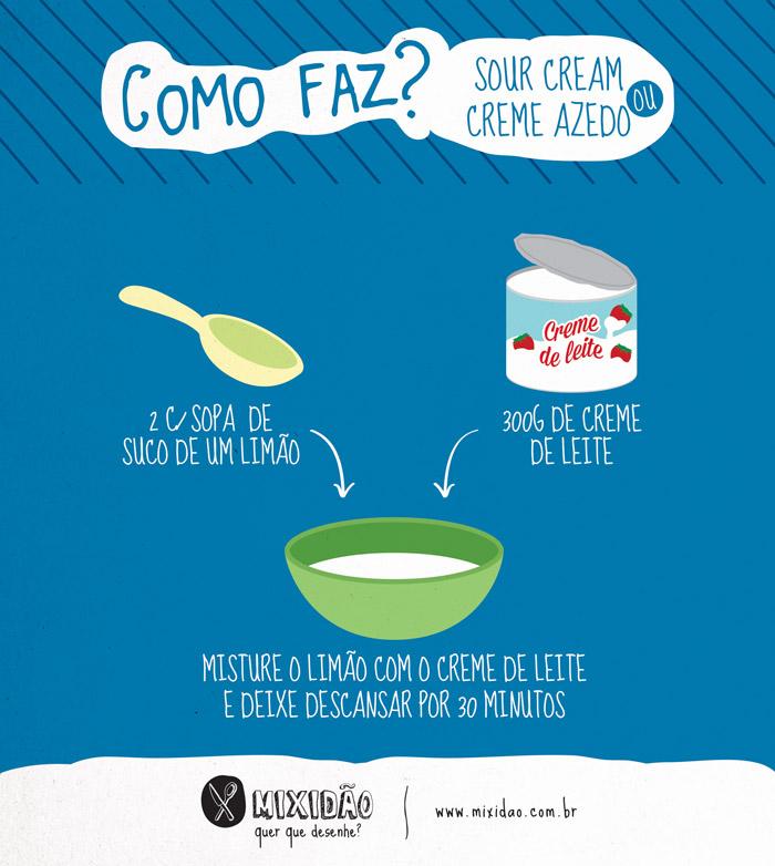 Como se faz sour cream