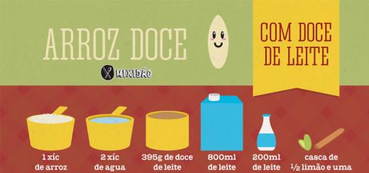 Receita ilustrada de Arroz doce para sua festa junina. Essa receita é muito fácil e leva, doce de leite, leite de coco, canela, limão.