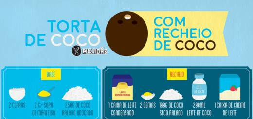 thumb-infografico-receita-ilustrada-torta-de-coco