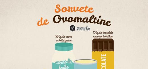 Receita ilustrada de Sorvete de Ovomaltine, uma receita muito fácil e rápida e não precisa da máquina de fazer sorvete. Ingredientes: Creme de leite fresco (pasteurizado), leite condensado, chocolate e Ovomaltine.