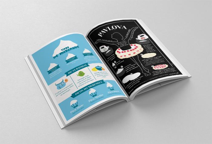 Miolo do livro de gastronomia Quer que desenhe - Volume 2. Um livro 100% ilustrado